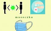 Grafika obrazująca 3 zasady bezpieczeństwa DDM: dystans, dezynfekcja, maseczka